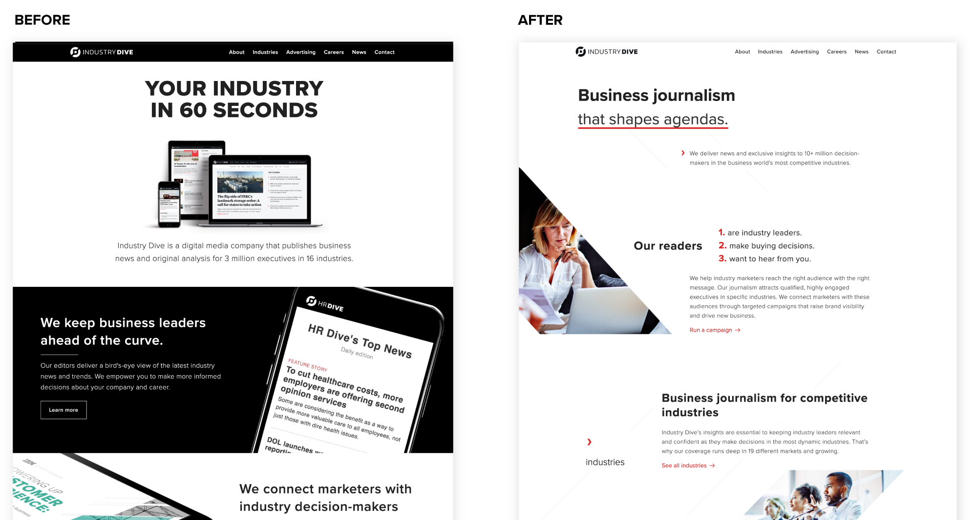 Before and after screenshots of Industry Dive's homepage.